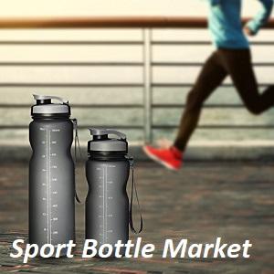 Sport Bottle Market
